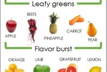 Cleanse, clean foods ect.