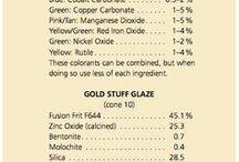 Crystalline glaze - tutorials, recipes, DIY