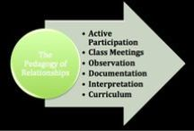 Professional Learning for Early Childhood Educators