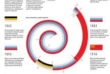 novichkov.net portfolio 2011-2012