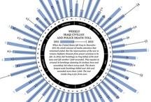 Natioanal Post Infographics