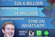 Social Media / A pinboard for everything Social Media.