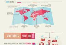Infografiche / Infografiche su temi vari legati al marketing e al digitale