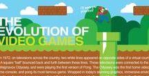 Game Design / Game Design guide videogame game