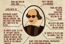 Teaching: Shakespeare