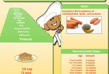 Nutrition tools for parents / by Nourish Interactive