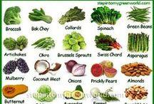 Natural Food Info  / by Elena Diaz