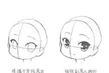 "How To Draw ""Chibi"""