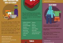Medical Bag / RX Medical Tips DIY