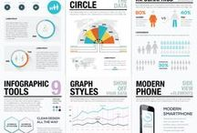 Blogging | Infographics