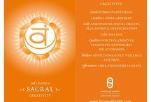 Sacral Chakra | Swadisthana