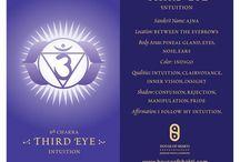 Third Eye Chakra | Ajna