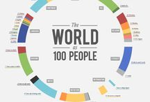 infographic / by danielle ...