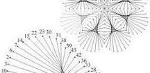 Stringart Technik / Technische Anleitungen, Spannpläne, Nummerierungen, nur für die wunderbare Stringart erklärt und in Bilder umgesetzt.