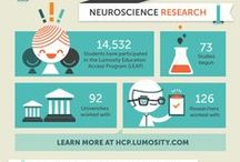 Infographics / by Lumosity