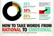 Infographics / Keep up on the latest marketing stats with these informative Infographics