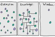 Information and Knowledge Management / Information, innovation and case studies in the use of Information and Knowledge Management