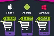 Mobile Commerce / Information, innovation and case studies in the use of Mobile Commerce.