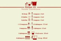 Recipes and Kitchen How-Tos / by Elizabeth Fultz