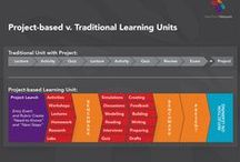 Project Based Learning / by NewTech Network