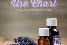 EO Charts & Graphs / Informational Charts and Graphs to help in using your essential oils
