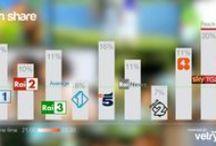 tivin 2nd screen hub / tivin® è la piattaforma di tv interattiva che consente di sincronizzare automaticamente la trasmissione in onda su base ascolto audio e contestualizzare la stessa in un ambiente interattivo,  tivin® consente la piena interazione con il mondo social media e la misurazione in tempo reale dell'audience televisiva. Abilita una serie di servizi interattivi, che possono essere monetizzati da editori e broadcaster sfruttando il canale naturale di ritorno internet.