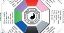 FENG SHUI / Feng Shui escola do Chapéu Negro