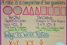 Rates, Ratios,  and Proportions / Ideas and resources to help you teach about rates, unit rates, ratios, scale, and proportions.