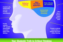 Critical Thinking Skills / Information that helps teachers teach children to think critically, using higher level thinking skills.  Use these critical thinking tools to help kids gain powerful media literacy skills that will help them move forward in society confidently and wisely. / by CyberWise