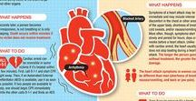 Cardiac Diseases / First aid for heart attacks, sudden cardiac arrest and other cardiac diseases