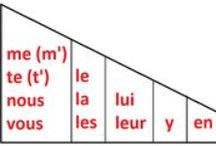 French Pronouns and pronunciation