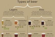 Beer Tasting Guides