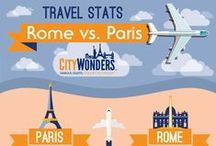 Travel Infographics / Travel Infographics curated by InfographicBee.com