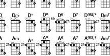 Mandolina - tabulatury,tablature,tab,tabs / Mandolina - tabulatury,tablature,tab,tabs