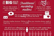 Online Marketing/Digital Marketing...Whatever. / Online marketing information like infographics, email tips, blogs, etc.