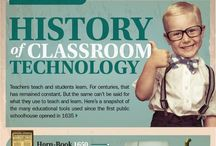 Mobile Learning / Mobile Technology and learning