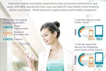 Mobile Commerce / Making business through mobility