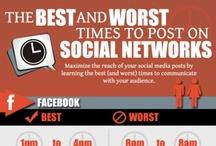 Digital Marketing - Social Media  Infographics