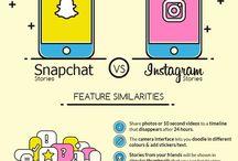 Social Media Statistics / Quirky stats on all social networks