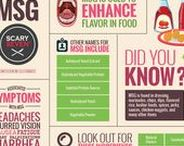 Savvy Infographics / Great healthy infographics