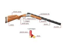 Guns - Shotguns / by Barbed Wire