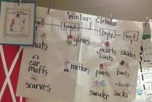 Thinking Maps and Graphic Organizers