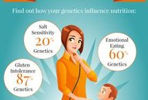 Healthy Diets based on your DNA / Learn the most efficient way to eat, for you! Your DNA can tell you a lot about what you should be eating and what you should include in your diet!