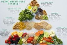 Whole Food, Plant-Based