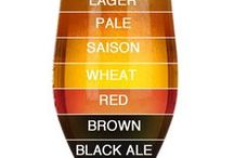 Beer Infographics / All what you ever wanted to knwo about beer summarized in some very cool infographics.
