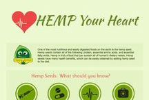 Facts About Hemp! / Get the #truth about #hemp and #Cannabinoids #HealthyLIving is a big part of #WhyCW thrives for #Quality #health #fitness #Wellness