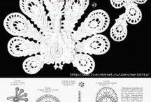 ирландское кружево схемы узоров