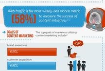 WebMarketing - SEO - SEM - SMO - Emailing / Les infographies sur l'actualité web-marketing, emailing, référencement naturel et payant - Visual3d / by Manuel Pinard