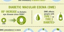 Diabetes & Eyesight / https://chestermereoptometry.com/