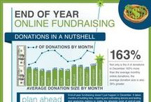 Online & Mobile Fundraising / Online giving continues to grow, and your nonprofit better be on board with online fundraising! This board features articles, infographics and tips to increase your revenue via online channels.